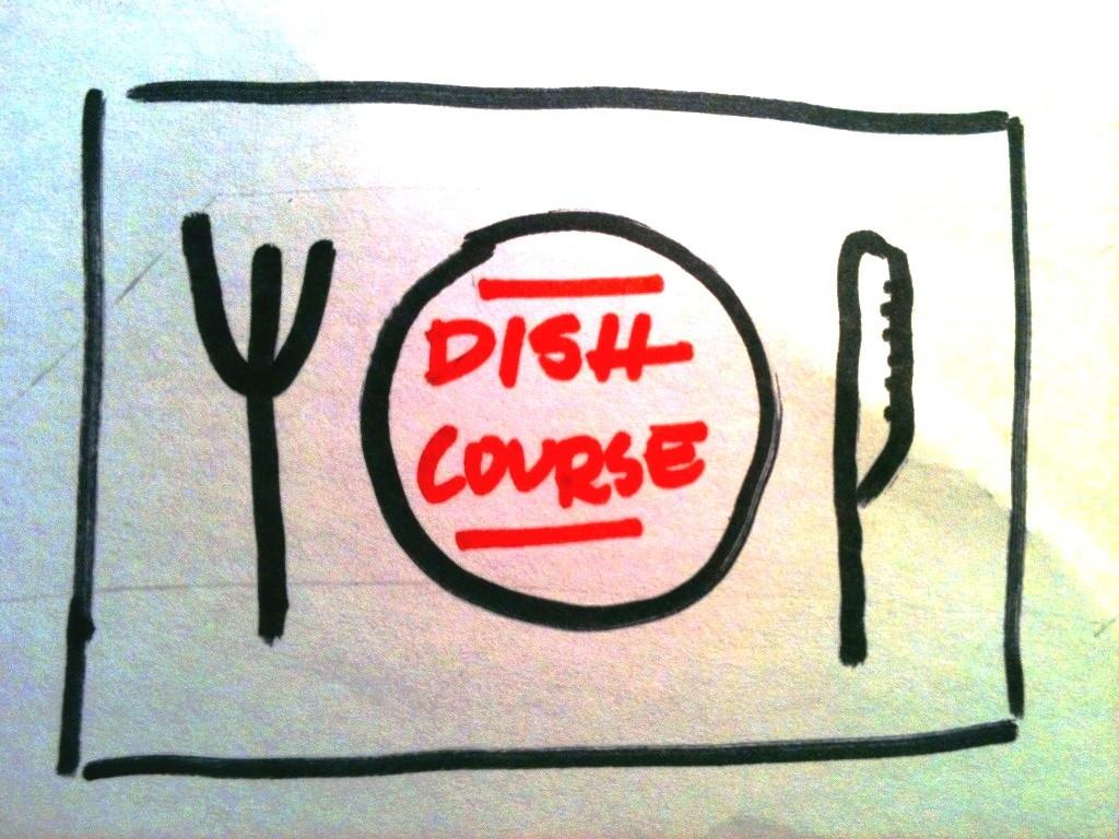 Dishcourse Logo